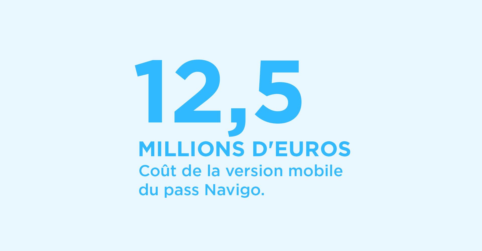 cout-dematerialisation-pass-navigo-est-12-5-millions-euros