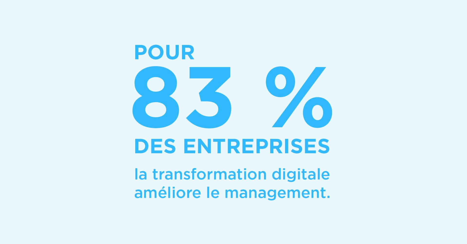 Pour 83% des entreprises, la transformation digitale améliore le management