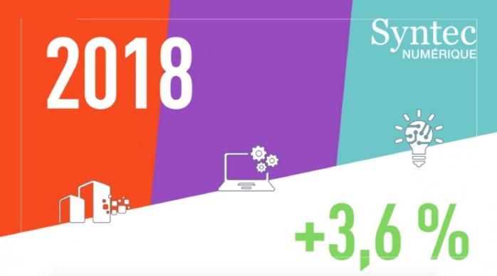 Bilan 2017 et perspectives 2018