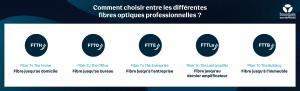 fibres_professionnelles