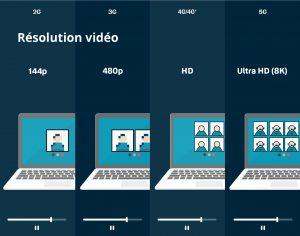 5G_resolution_video